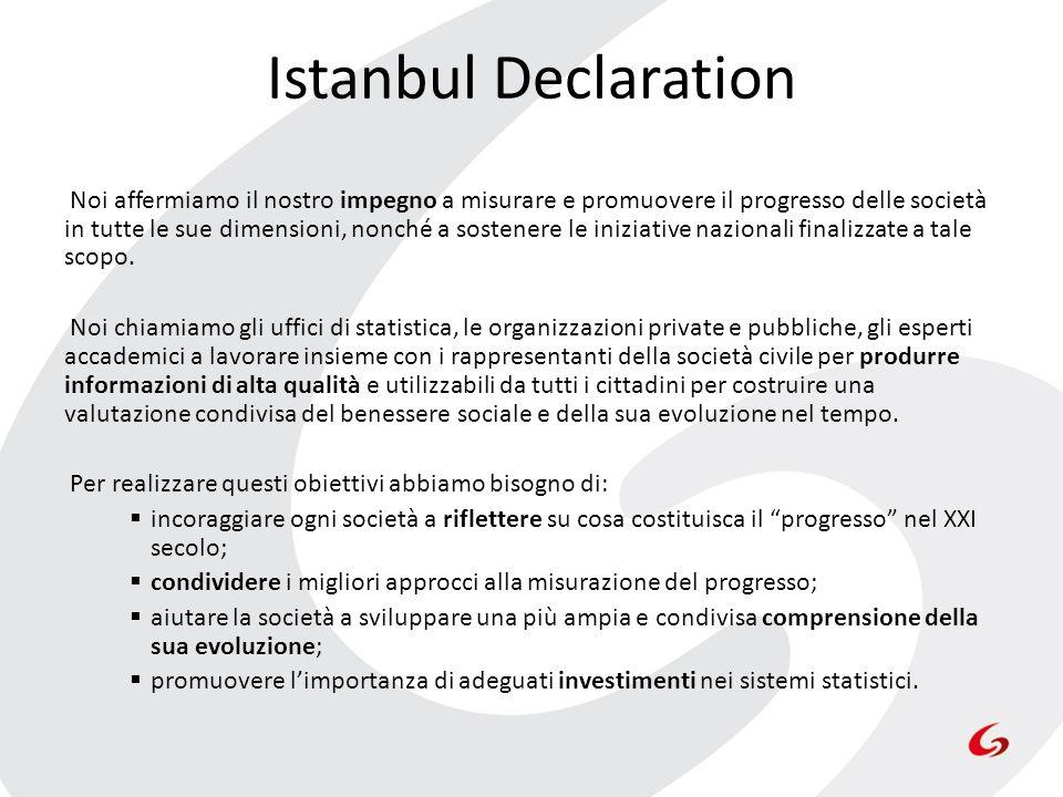 Istanbul Declaration