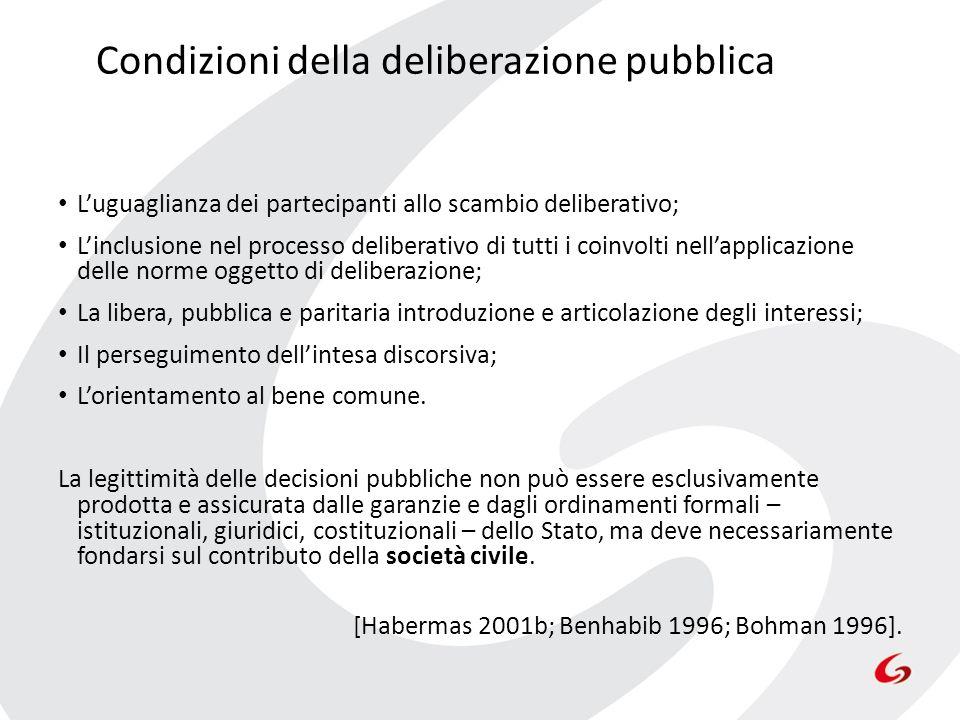 Condizioni della deliberazione pubblica