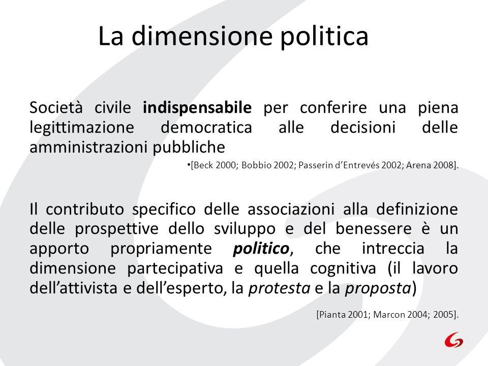 La dimensione politica