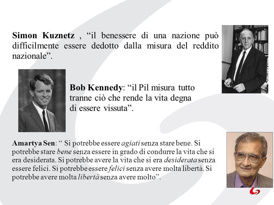Simon Kuznetz , il benessere di una nazione può difficilmente essere dedotto dalla misura del reddito nazionale .