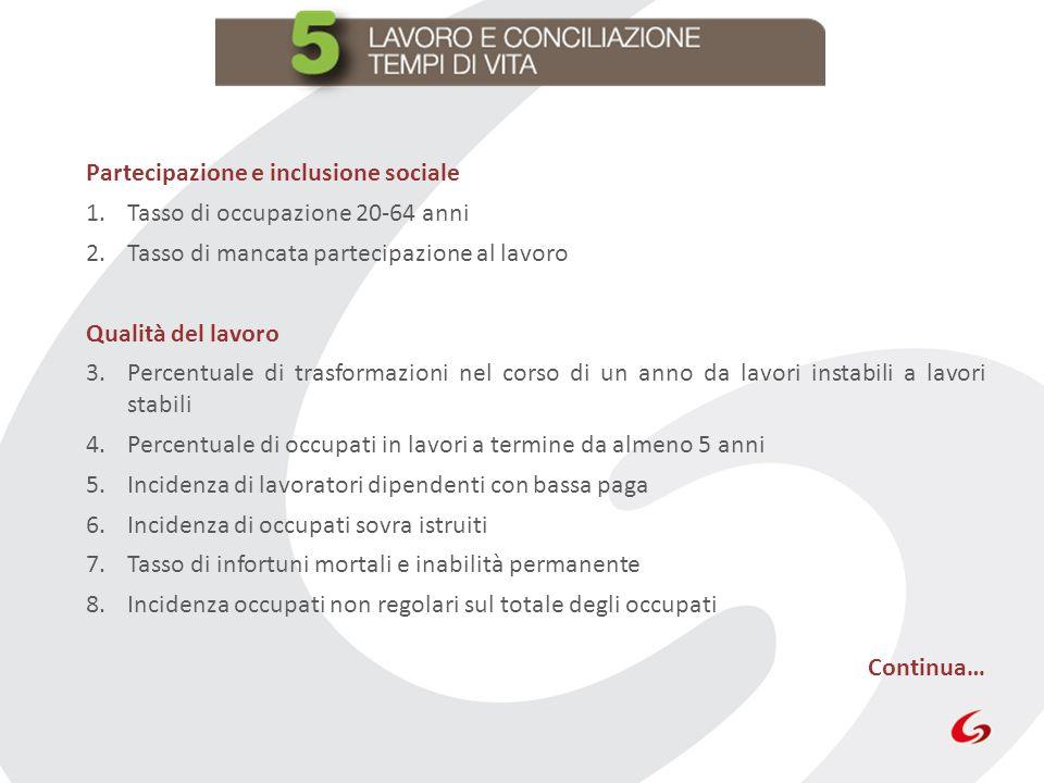 Partecipazione e inclusione sociale