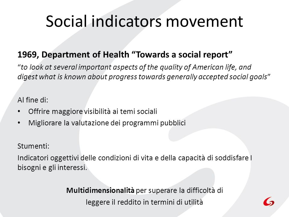 Social indicators movement