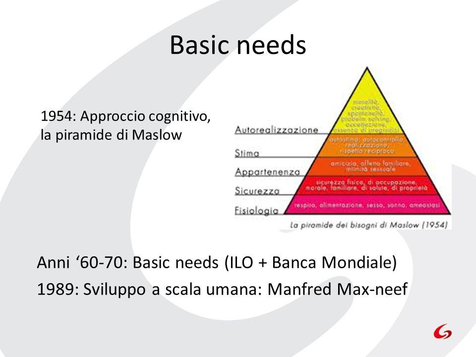 Basic needs 1954: Approccio cognitivo, la piramide di Maslow.