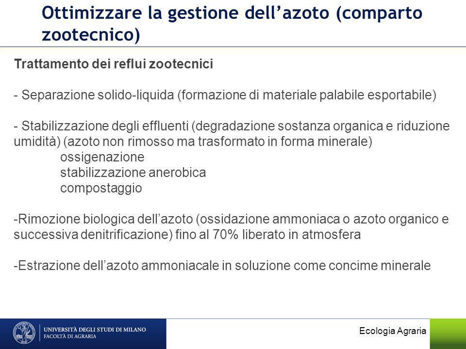 Ottimizzare la gestione dell'azoto (comparto zootecnico)