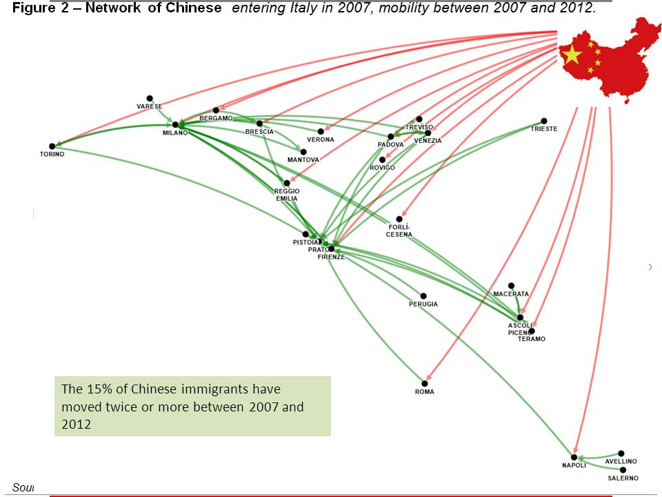 The 15% of Chinese immigrants have moved twice or more between 2007 and 2012