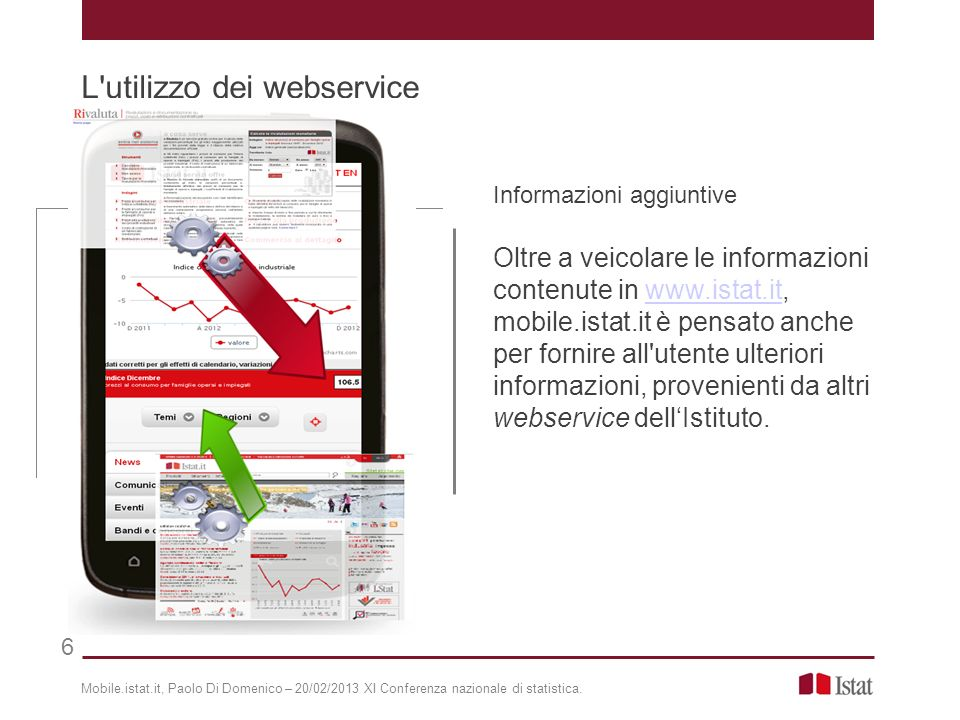 L utilizzo dei webservice