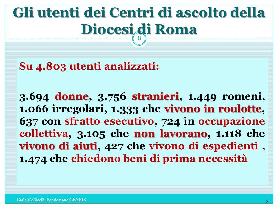 Gli utenti dei Centri di ascolto della Diocesi di Roma