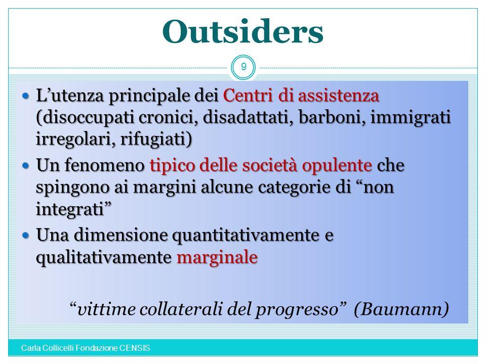 Outsiders L'utenza principale dei Centri di assistenza (disoccupati cronici, disadattati, barboni, immigrati irregolari, rifugiati)