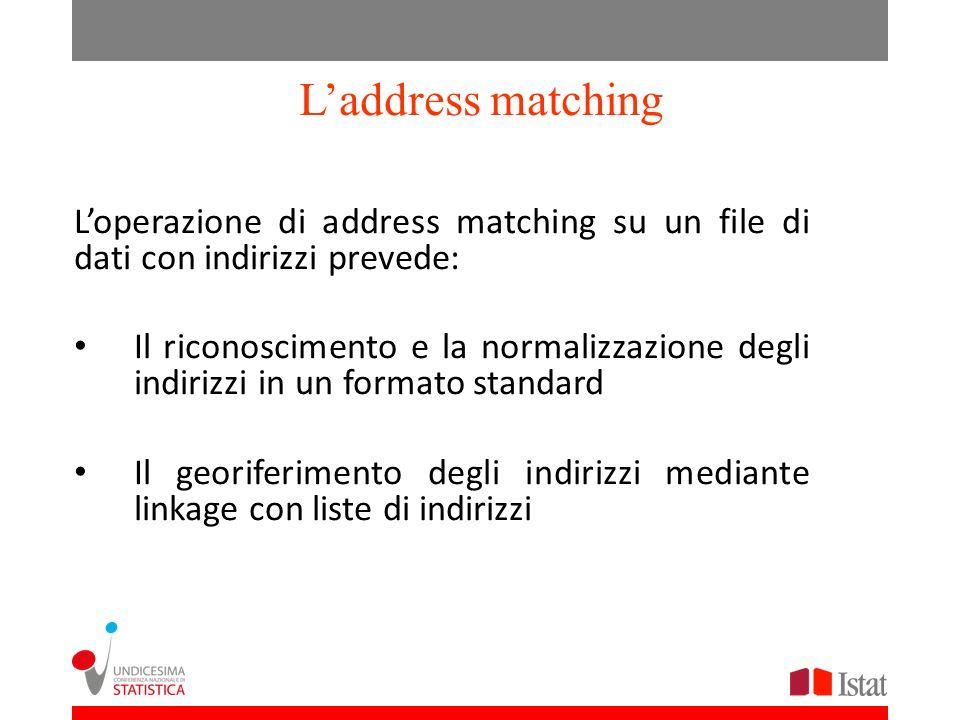 L'address matching L'operazione di address matching su un file di dati con indirizzi prevede: