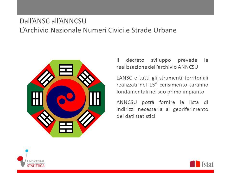 L'Archivio Nazionale Numeri Civici e Strade Urbane