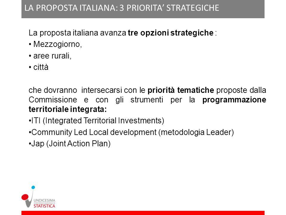 LA PROPOSTA ITALIANA: 3 PRIORITA' STRATEGICHE