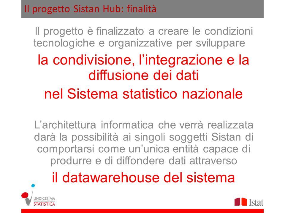 Il progetto Sistan Hub: finalità