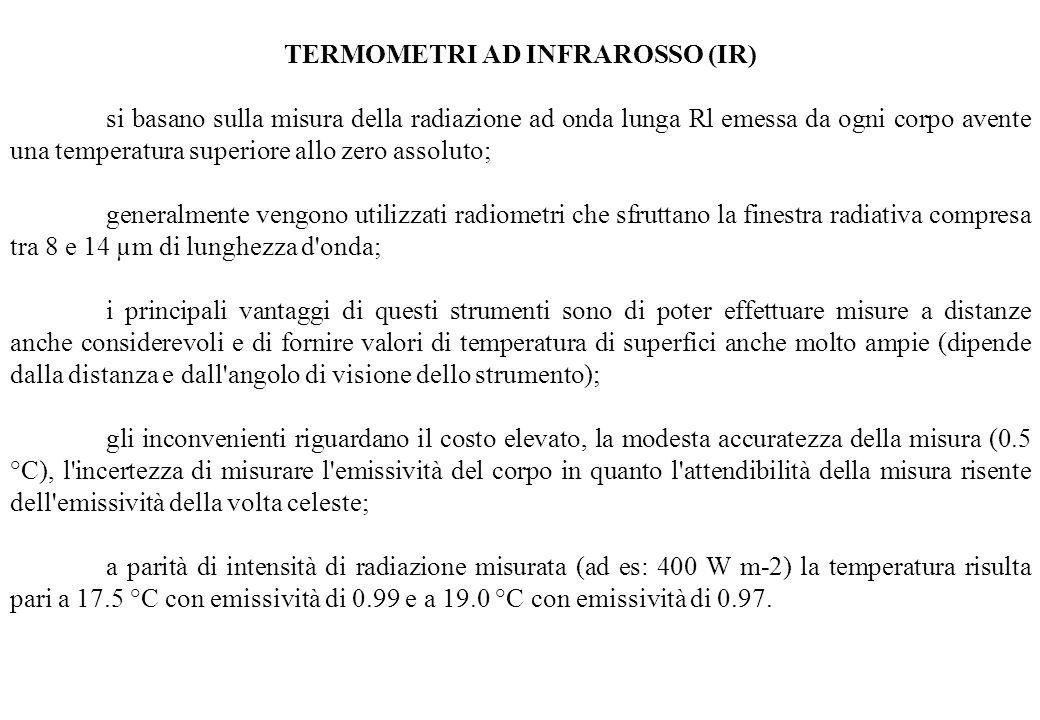 TERMOMETRI AD INFRAROSSO (IR)
