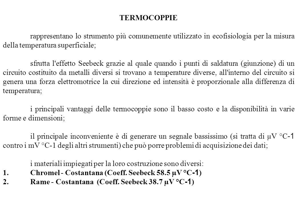 TERMOCOPPIE rappresentano lo strumento più comunemente utilizzato in ecofisiologia per la misura della temperatura superficiale;
