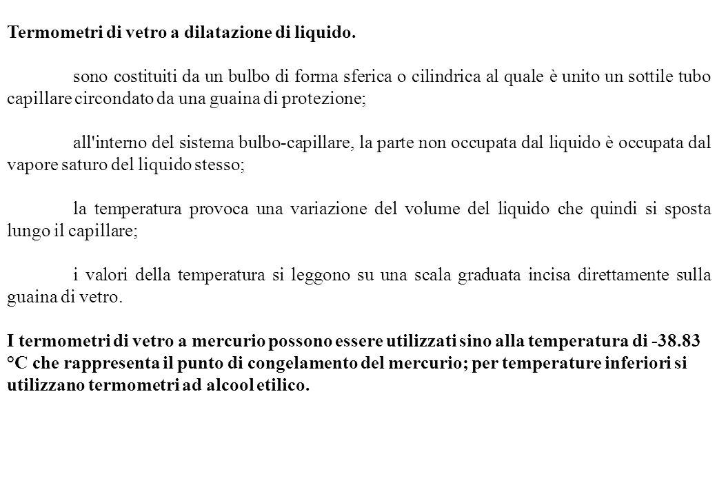 Termometri di vetro a dilatazione di liquido.
