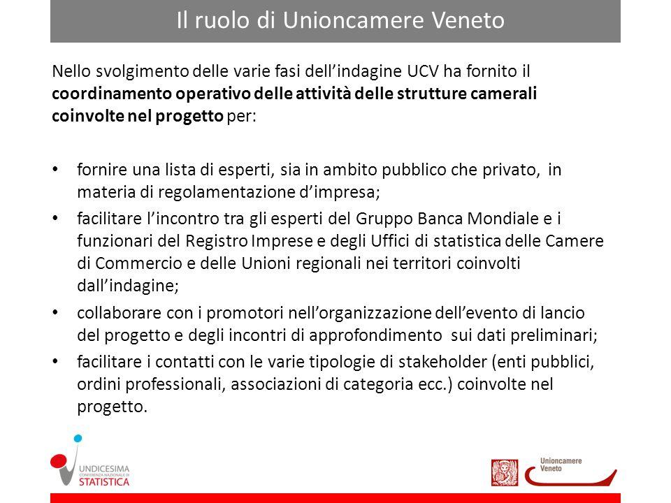 Il ruolo di Unioncamere Veneto