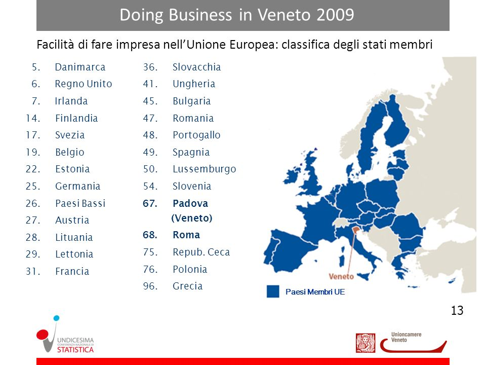 Doing Business in Veneto 2009