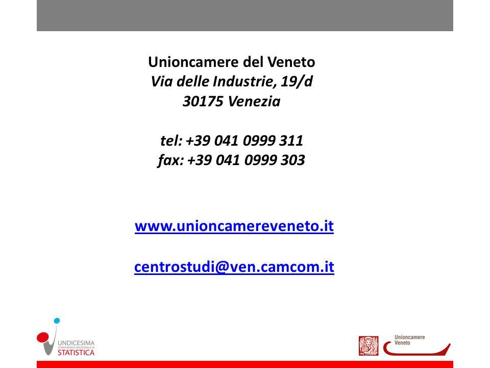 Unioncamere del Veneto