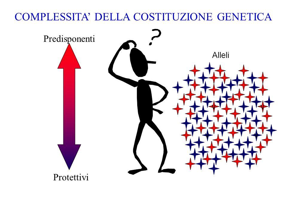 COMPLESSITA' DELLA COSTITUZIONE GENETICA