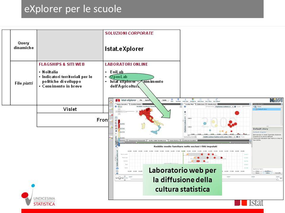 Laboratorio web per la diffusione della cultura statistica