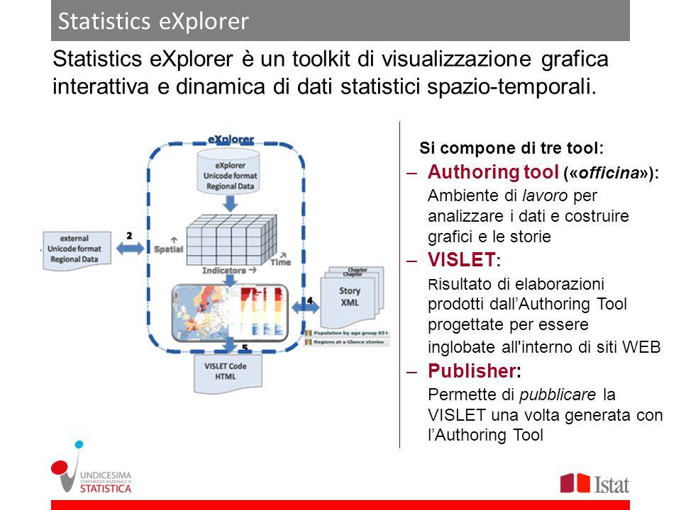 Statistics eXplorer Statistics eXplorer è un toolkit di visualizzazione grafica interattiva e dinamica di dati statistici spazio-temporali.