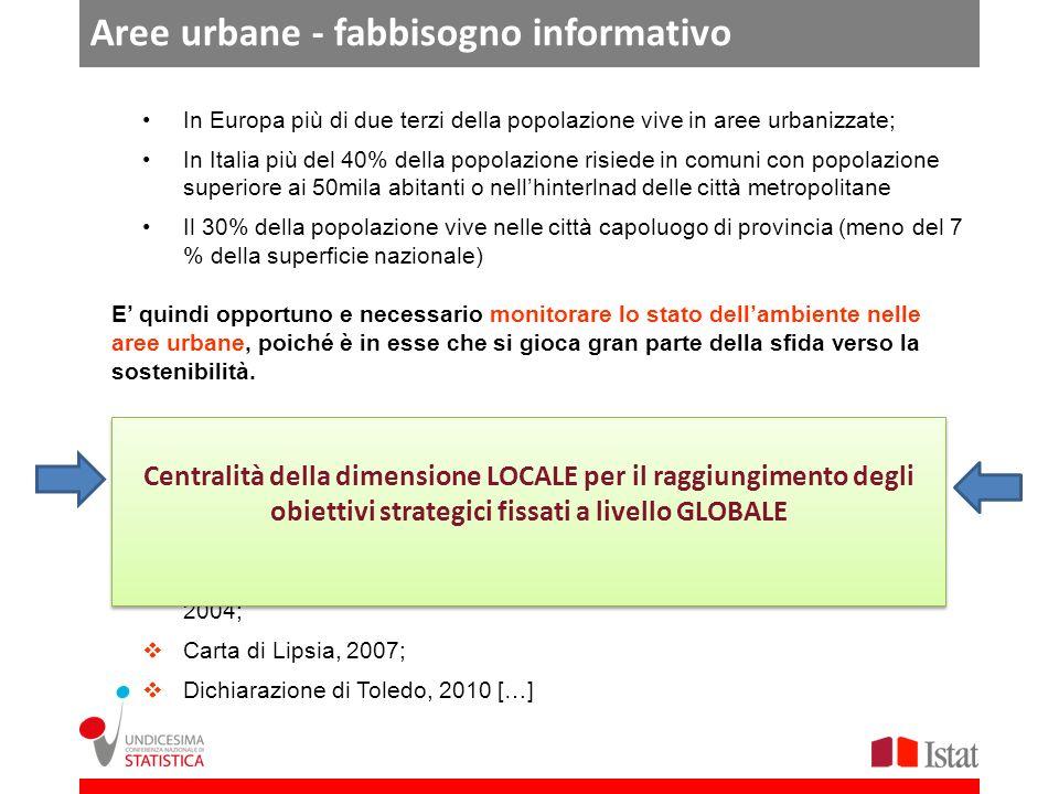 Aree urbane - fabbisogno informativo