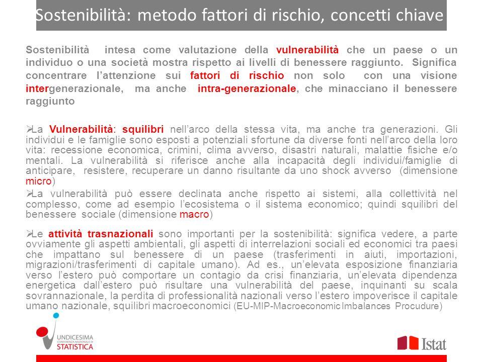 Sostenibilità: metodo fattori di rischio, concetti chiave