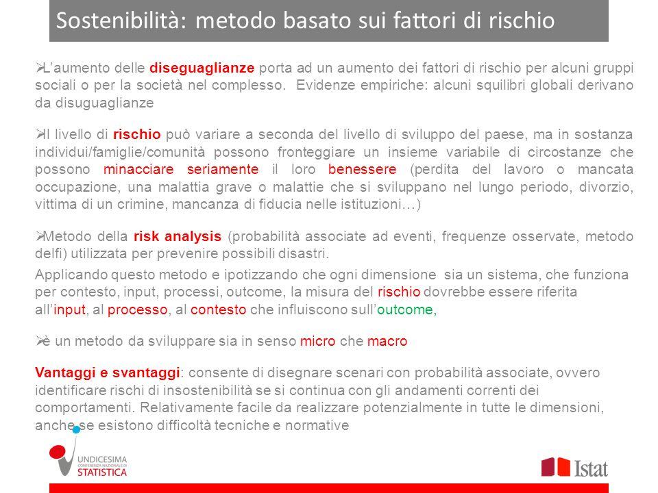 Sostenibilità: metodo basato sui fattori di rischio