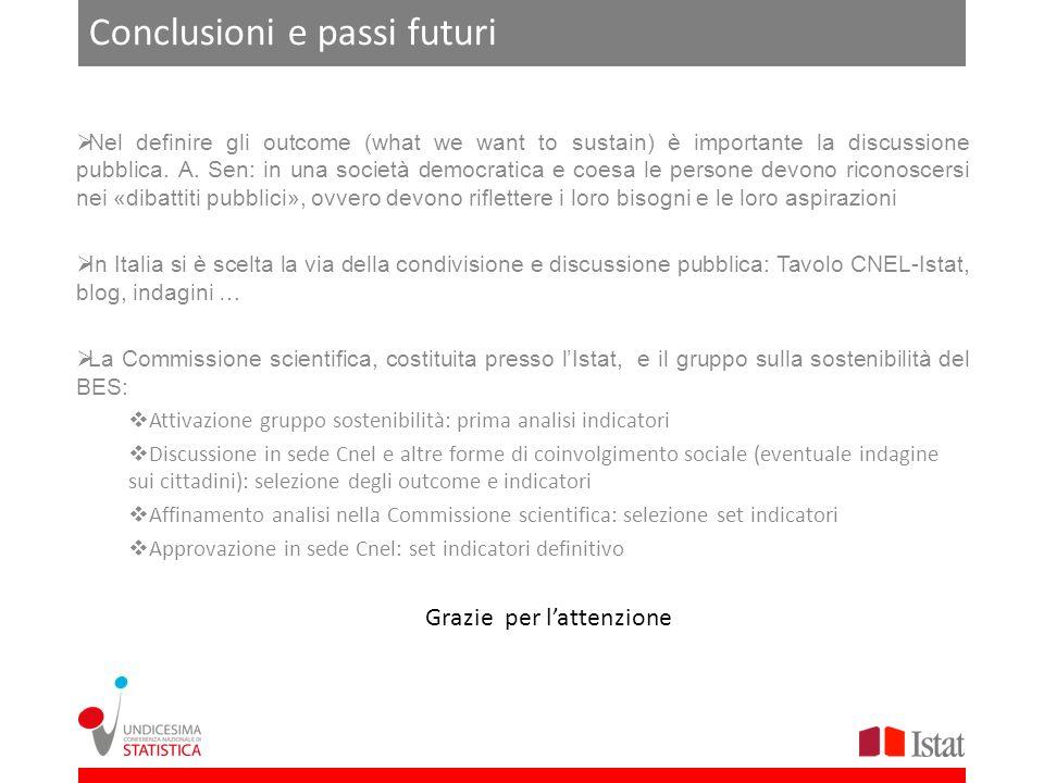 Conclusioni e passi futuri
