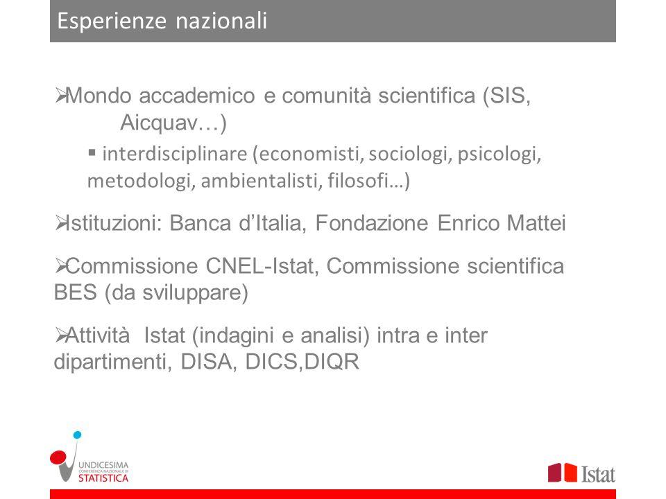 Esperienze nazionali Mondo accademico e comunità scientifica (SIS, Aicquav…)