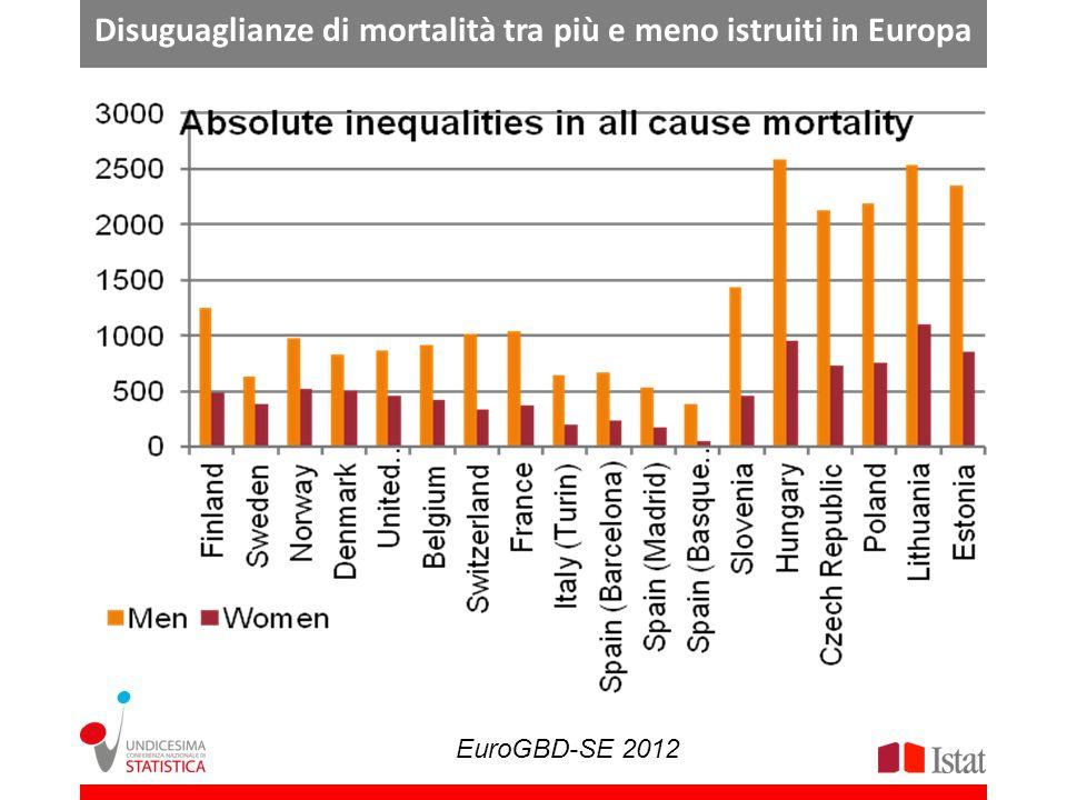 Disuguaglianze di mortalità tra più e meno istruiti in Europa