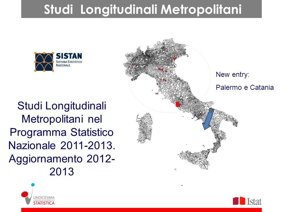 Studi Longitudinali Metropolitani
