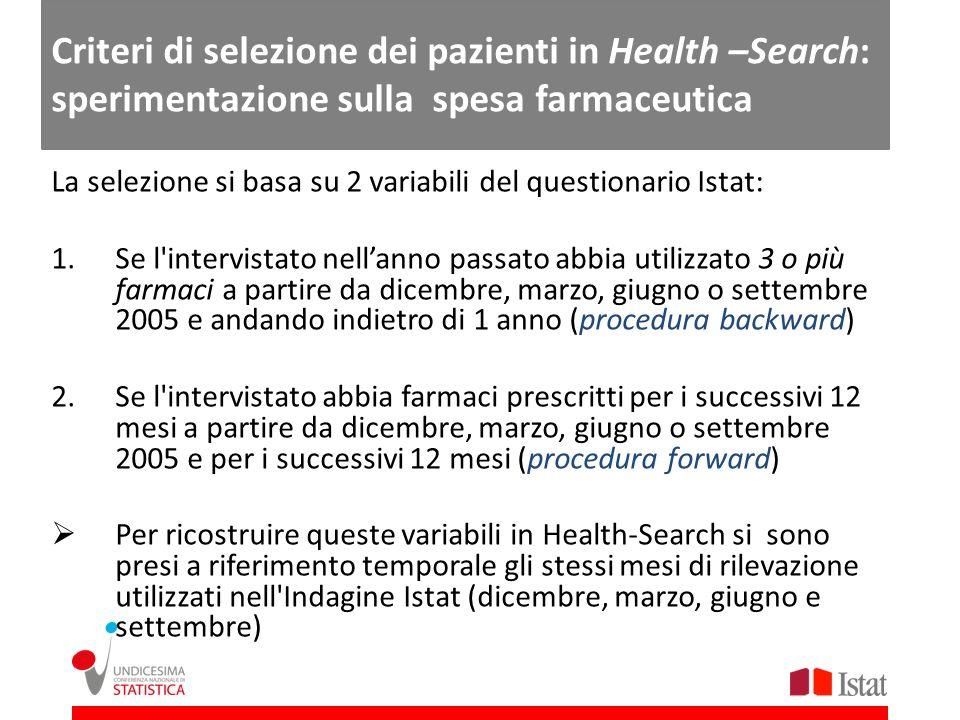 Criteri di selezione dei pazienti in Health –Search: sperimentazione sulla spesa farmaceutica