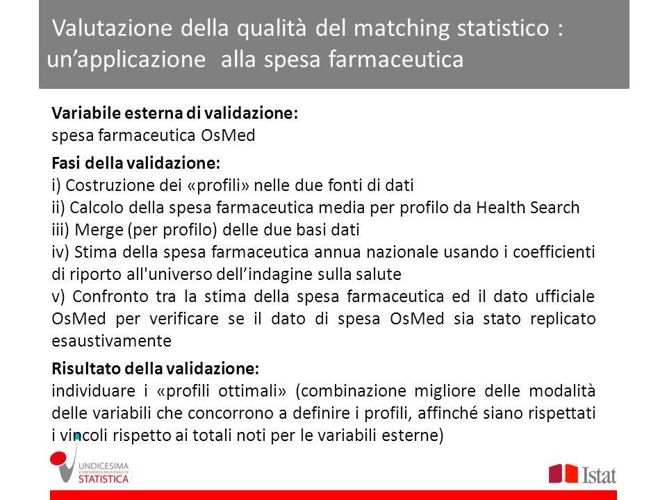 Valutazione della qualità del matching statistico : un'applicazione alla spesa farmaceutica