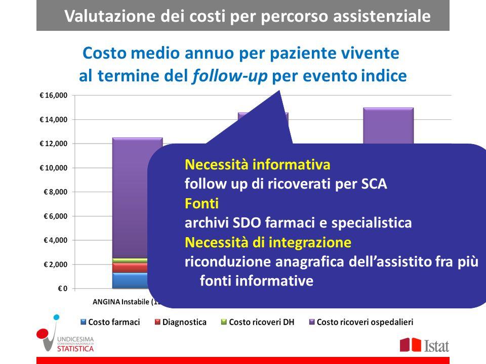 Valutazione dei costi per percorso assistenziale
