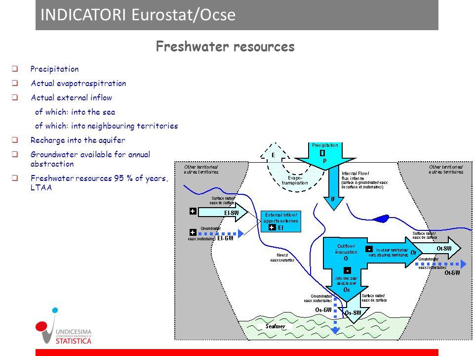 INDICATORI Eurostat/Ocse