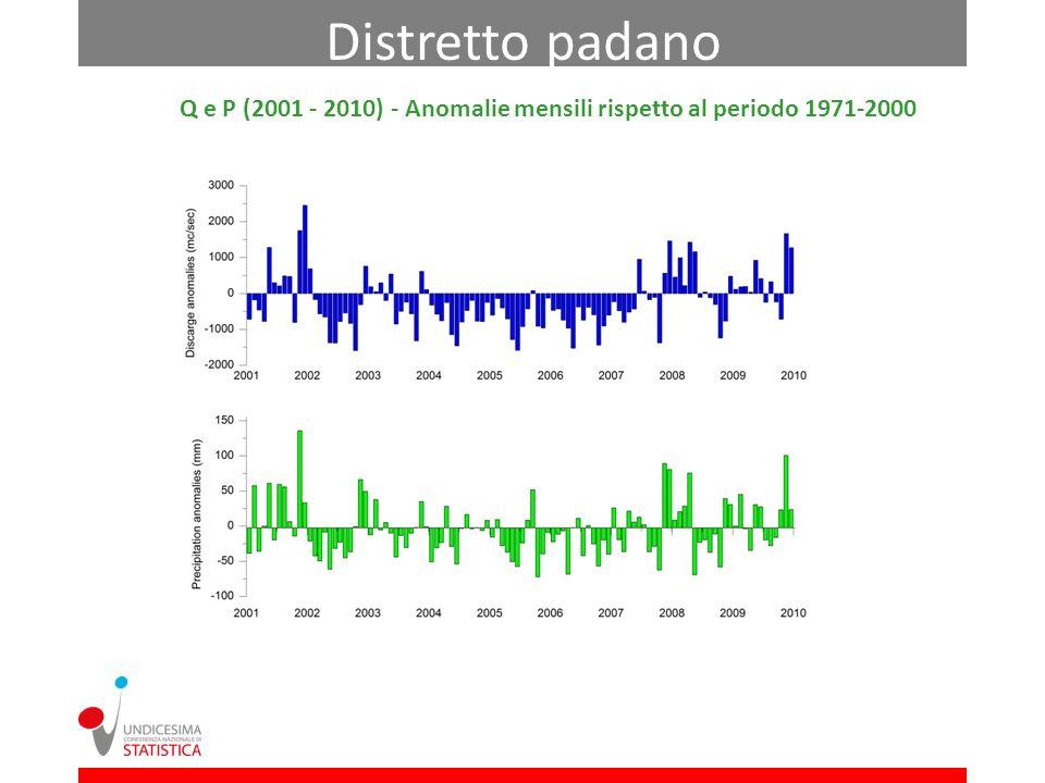 Distretto padano Q e P (2001 - 2010) - Anomalie mensili rispetto al periodo 1971-2000