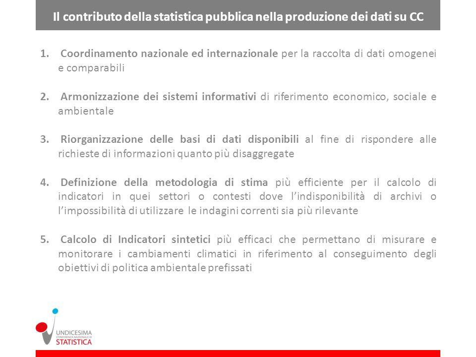 Il contributo della statistica pubblica nella produzione dei dati su CC