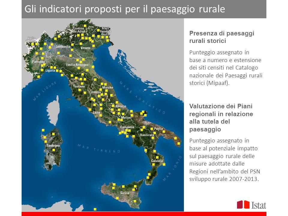Gli indicatori proposti per il paesaggio rurale