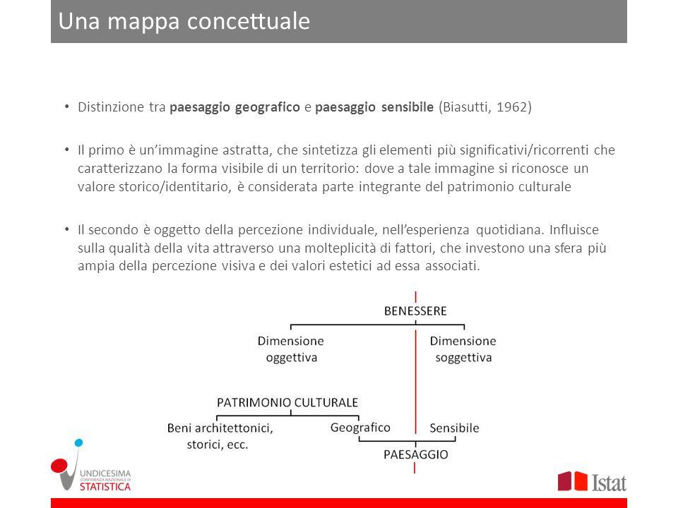 Una mappa concettuale Distinzione tra paesaggio geografico e paesaggio sensibile (Biasutti, 1962)