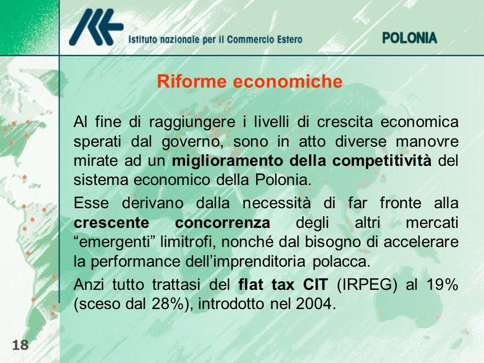 Riforme economiche