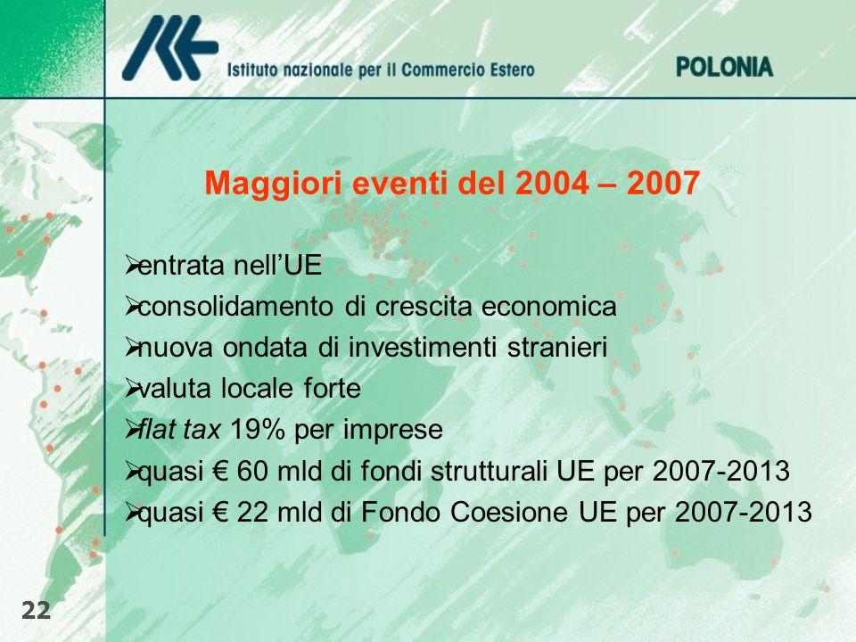 Maggiori eventi del 2004 – 2007 entrata nell'UE