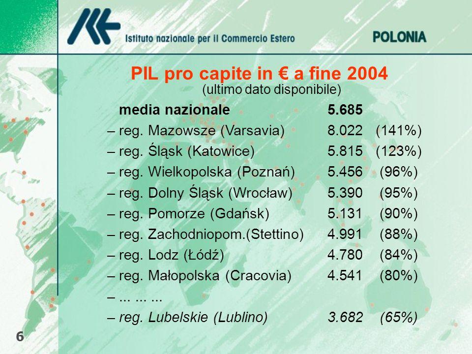 PIL pro capite in € a fine 2004