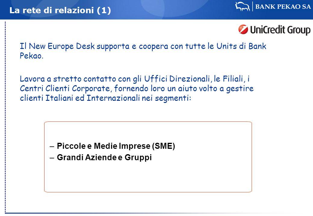 La rete di relazioni (1) Il New Europe Desk supporta e coopera con tutte le Units di Bank Pekao.
