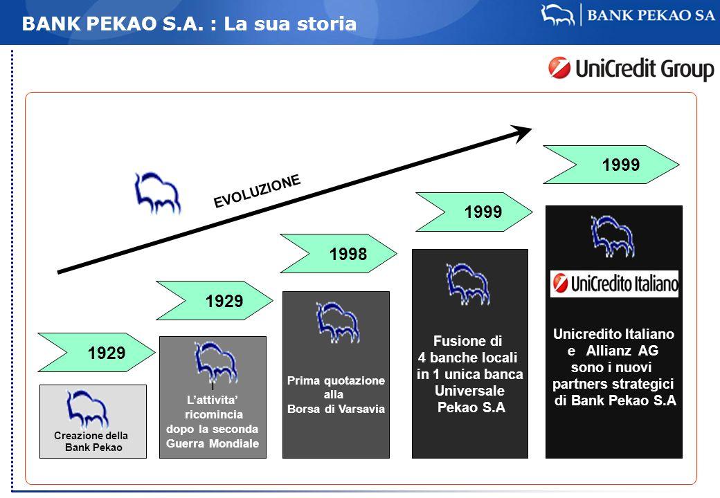 BANK PEKAO S.A. : La sua storia