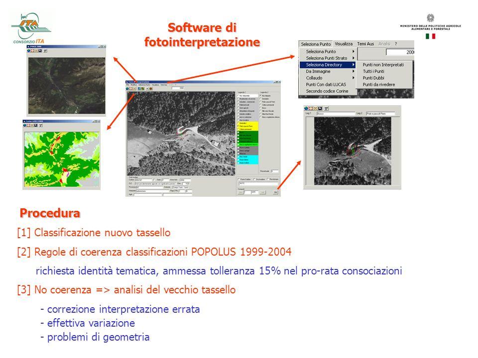 Software di fotointerpretazione