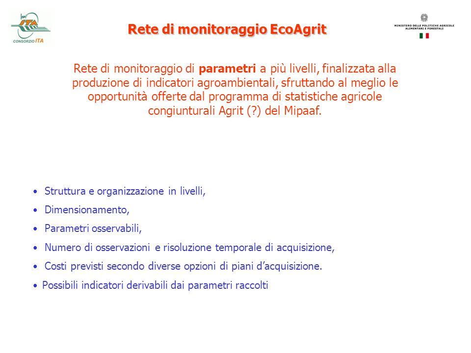 Rete di monitoraggio EcoAgrit
