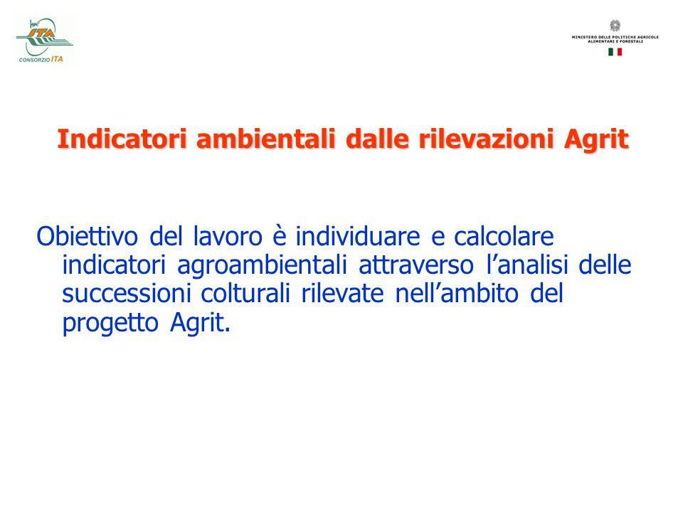 Indicatori ambientali dalle rilevazioni Agrit