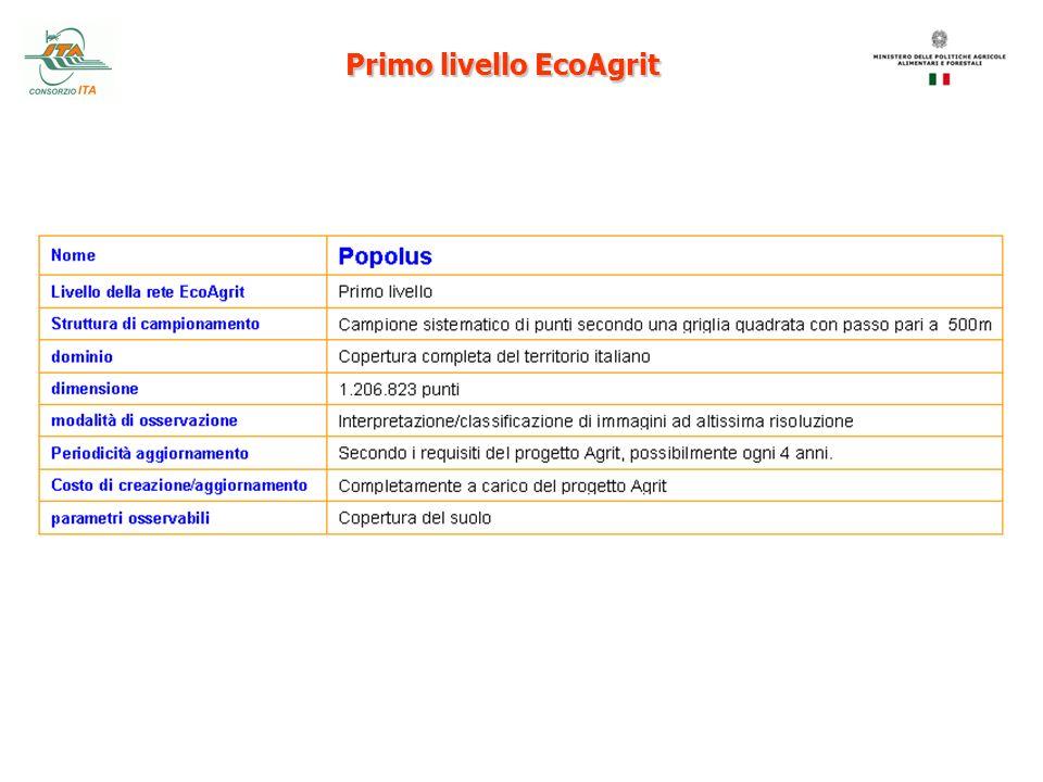 Primo livello EcoAgrit