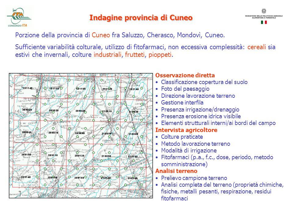 Indagine provincia di Cuneo